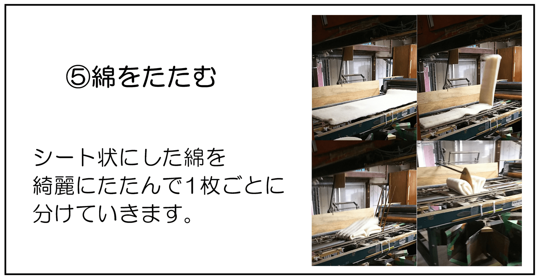 ⑤綿をたたむ シート状にした綿を綺麗にたたんで1枚ごとに分けていきます。